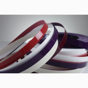 High Gloss Colors Edge Band