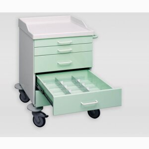 Cart Organisation - Drawer Retrofit for the cart