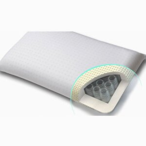Viscospring® System Wonder Pillow