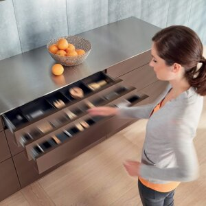 Ergonomic kitchens – the model for success